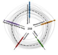 ASB Map Visualization 2014